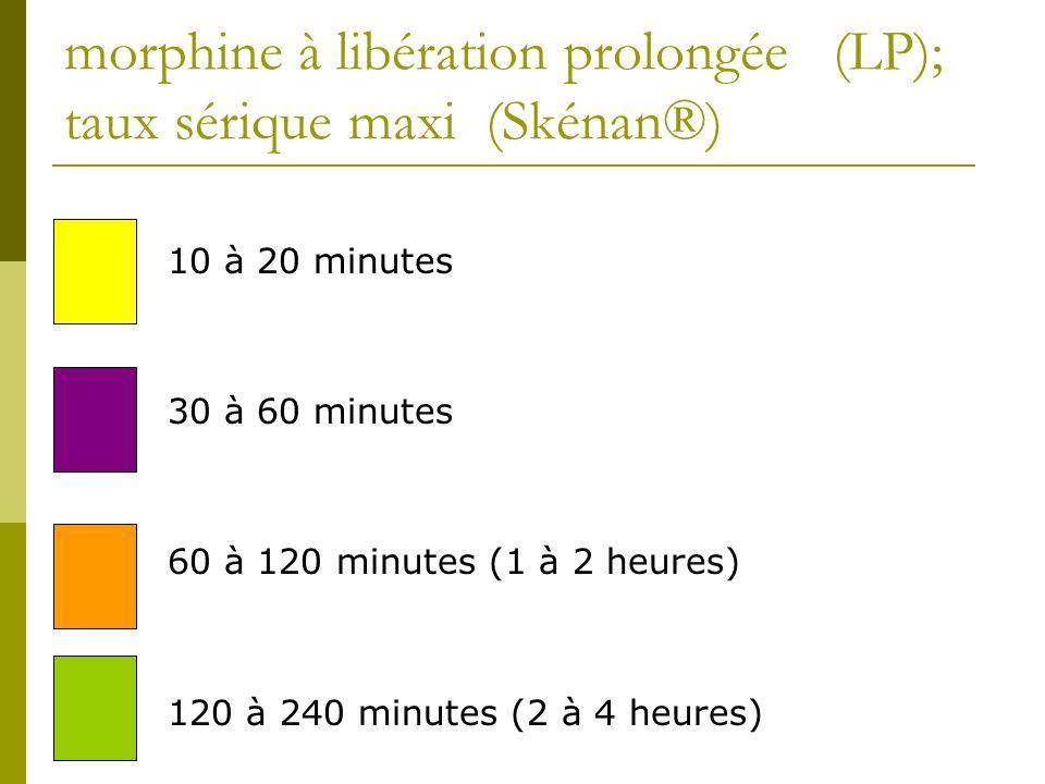 morphine à libération prolongée (LP); taux sérique maxi (Skénan®)