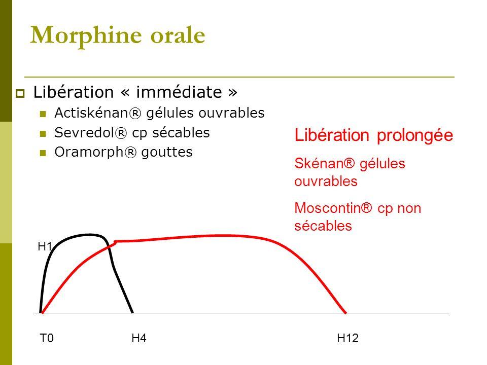 Morphine orale Libération prolongée Libération « immédiate »