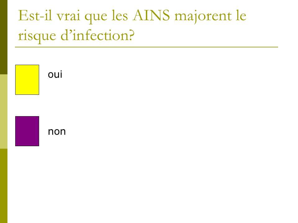 Est-il vrai que les AINS majorent le risque d'infection