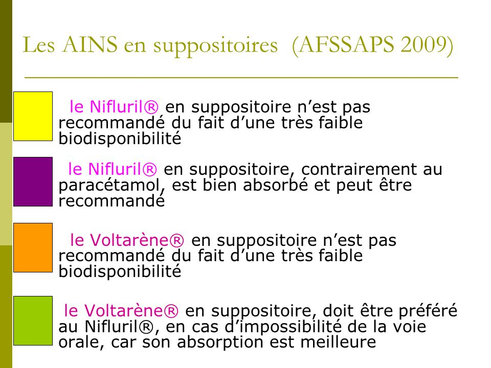 Les AINS en suppositoires (AFSSAPS 2009)