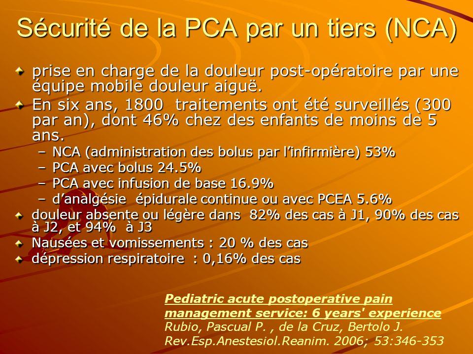 Sécurité de la PCA par un tiers (NCA)