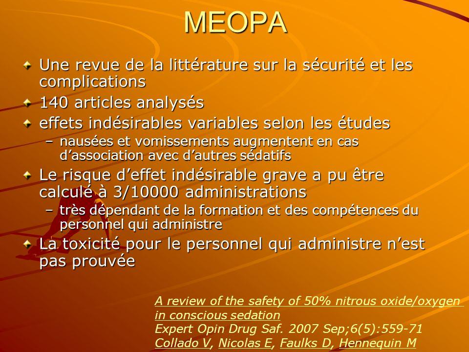 MEOPA Une revue de la littérature sur la sécurité et les complications