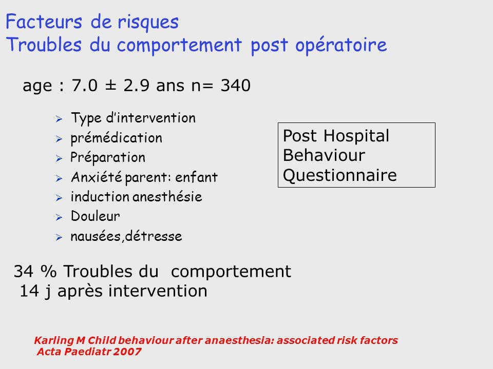 Facteurs de risques Troubles du comportement post opératoire