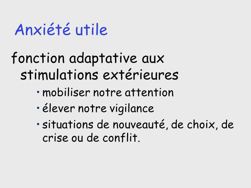 Anxiété utile fonction adaptative aux stimulations extérieures
