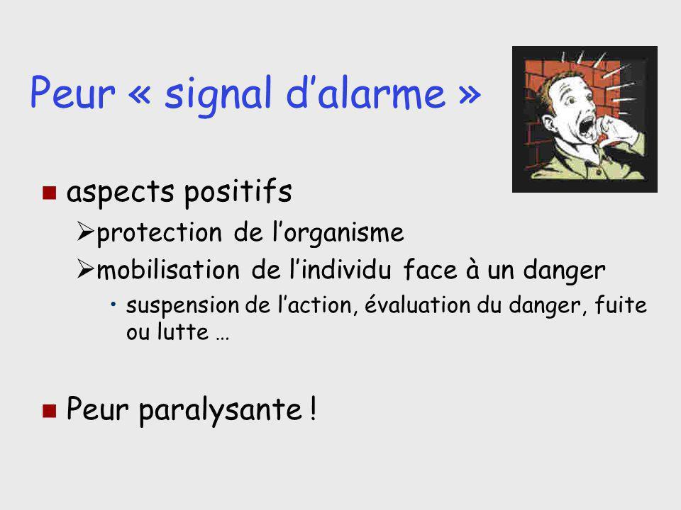 Peur « signal d'alarme »