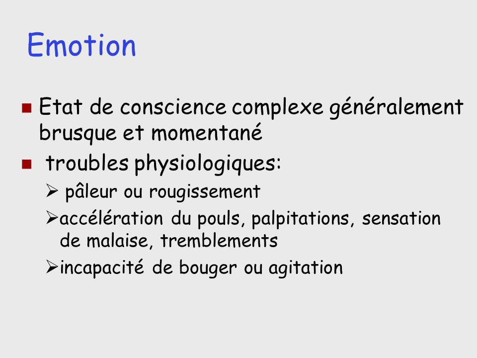 Emotion Etat de conscience complexe généralement brusque et momentané