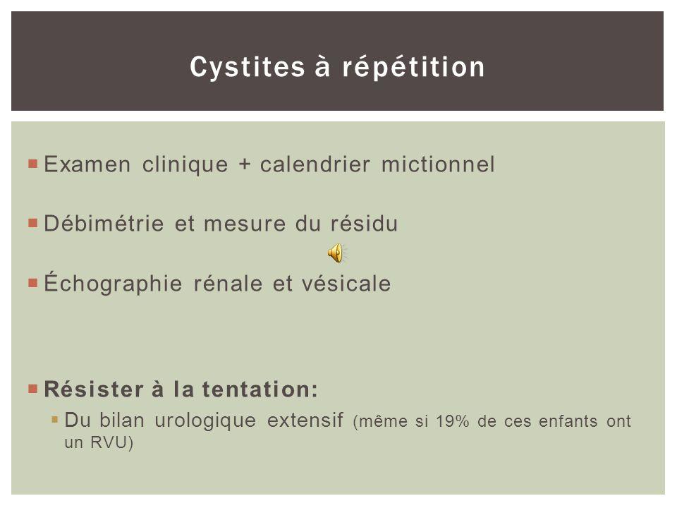 Cystites à répétition Examen clinique + calendrier mictionnel