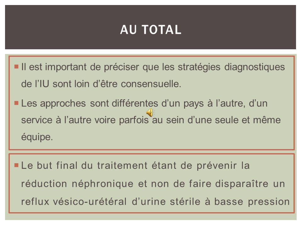AU TOTAL Il est important de préciser que les stratégies diagnostiques de l'IU sont loin d'être consensuelle.