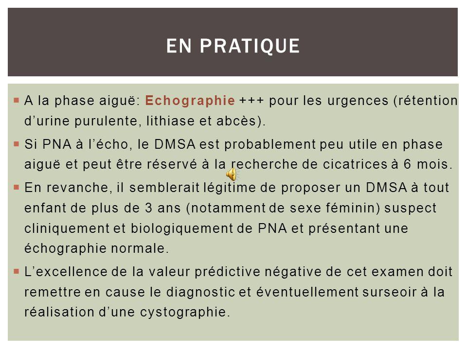 EN PRATIQUE A la phase aiguë: Echographie +++ pour les urgences (rétention d'urine purulente, lithiase et abcès).