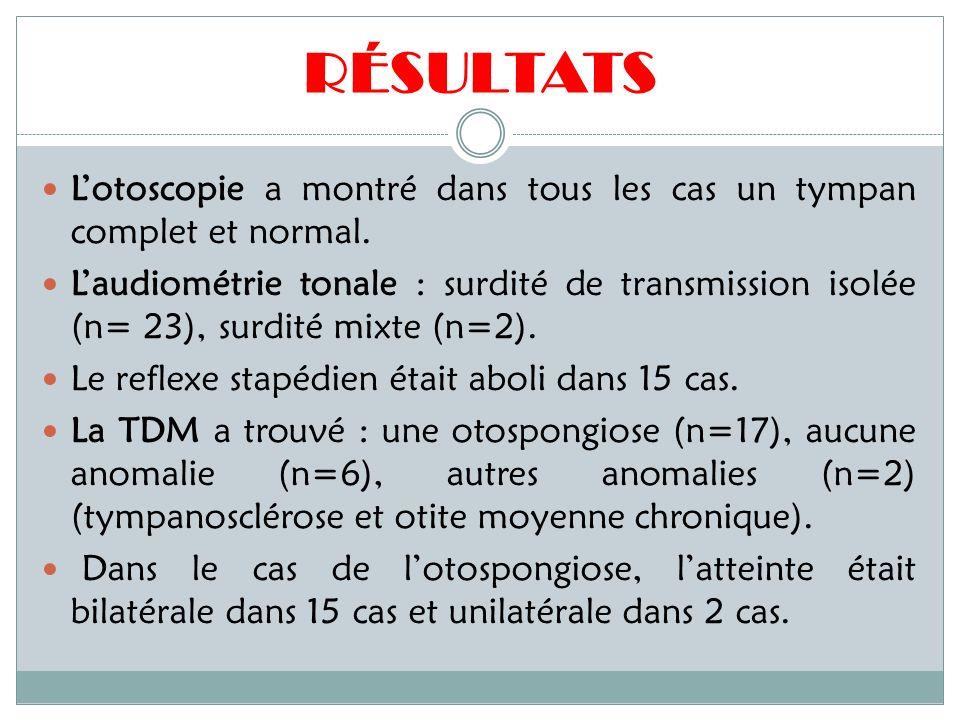 RÉSULTATS L'otoscopie a montré dans tous les cas un tympan complet et normal.