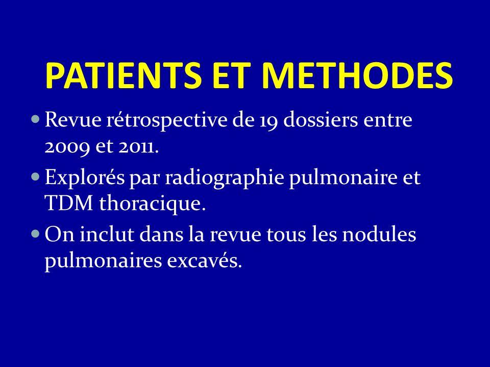 PATIENTS ET METHODES Revue rétrospective de 19 dossiers entre 2009 et 2011. Explorés par radiographie pulmonaire et TDM thoracique.