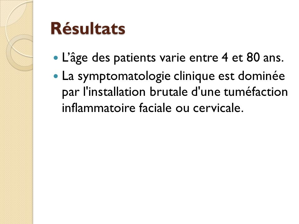Résultats L'âge des patients varie entre 4 et 80 ans.