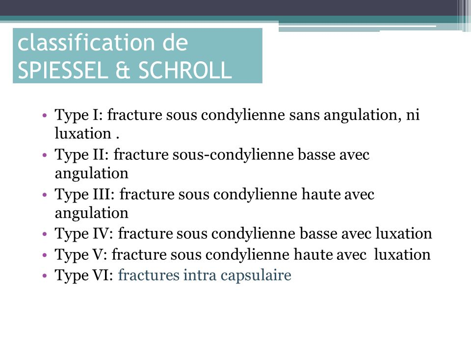classification de SPIESSEL & SCHROLL