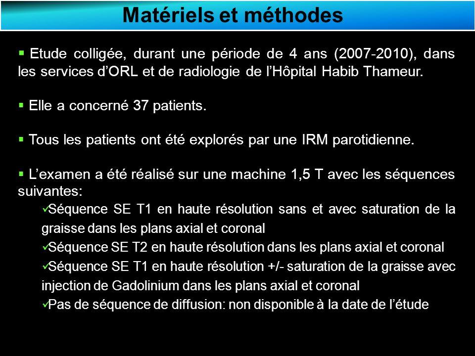 Matériels et méthodes Etude colligée, durant une période de 4 ans (2007-2010), dans les services d'ORL et de radiologie de l'Hôpital Habib Thameur.