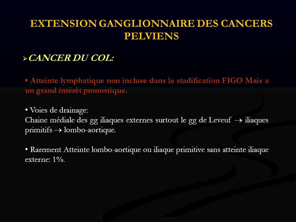 EXTENSION GANGLIONNAIRE DES CANCERS PELVIENS