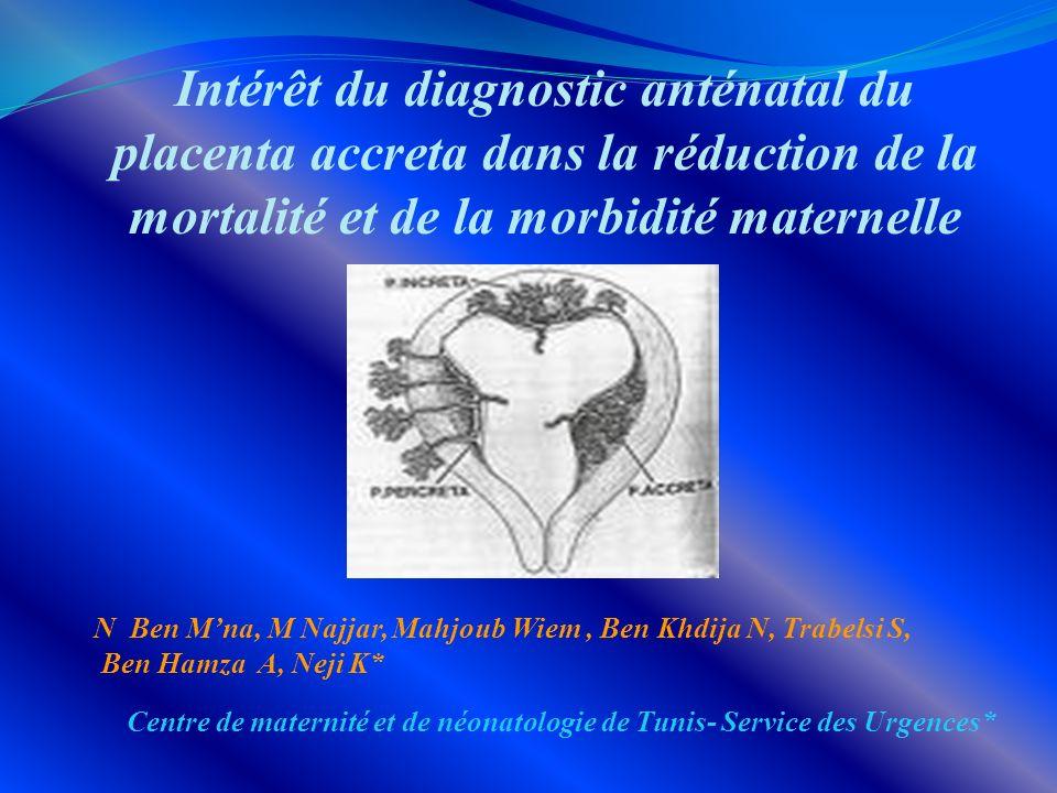 Intérêt du diagnostic anténatal du placenta accreta dans la réduction de la mortalité et de la morbidité maternelle