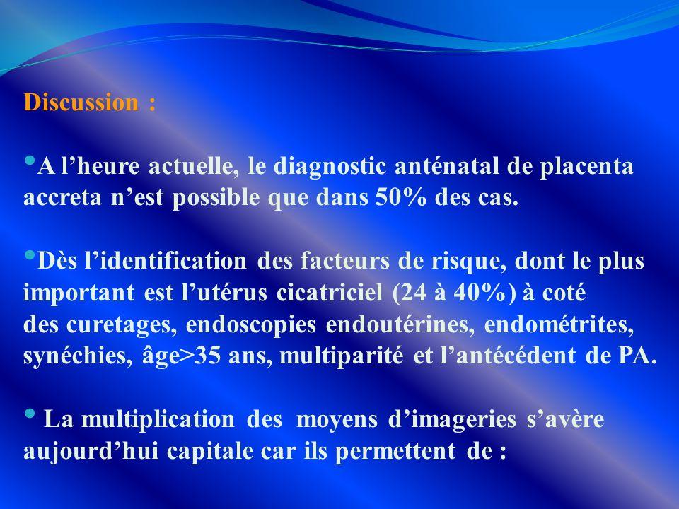 Discussion : A l'heure actuelle, le diagnostic anténatal de placenta. accreta n'est possible que dans 50% des cas.
