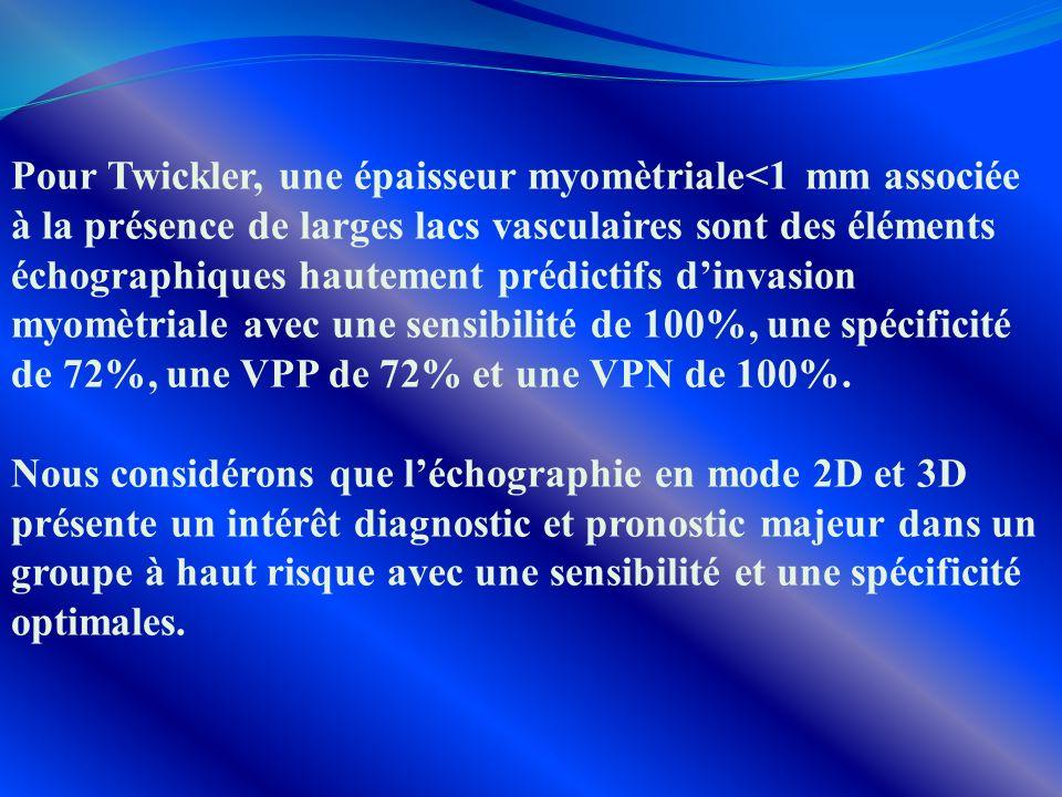 Pour Twickler, une épaisseur myomètriale<1 mm associée à la présence de larges lacs vasculaires sont des éléments échographiques hautement prédictifs d'invasion myomètriale avec une sensibilité de 100%, une spécificité de 72%, une VPP de 72% et une VPN de 100%.
