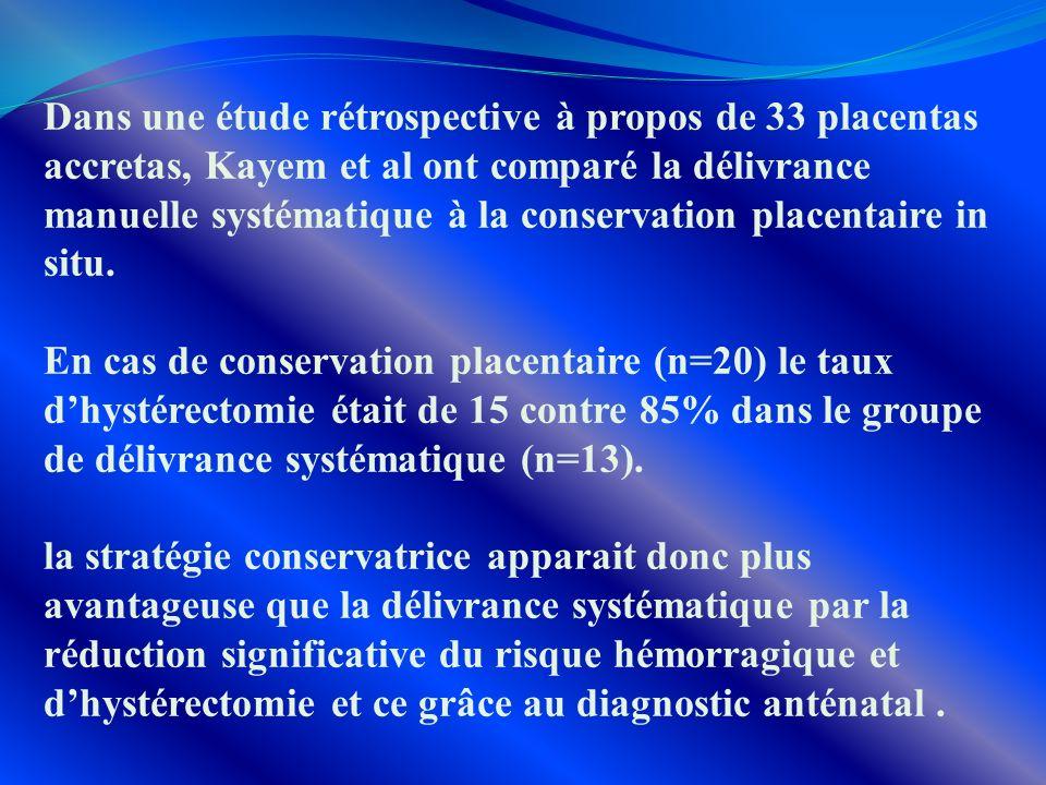 Dans une étude rétrospective à propos de 33 placentas accretas, Kayem et al ont comparé la délivrance manuelle systématique à la conservation placentaire in situ.