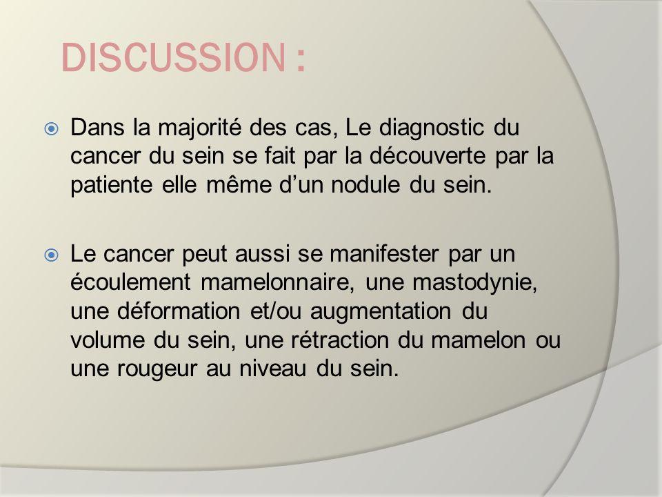 DISCUSSION :Dans la majorité des cas, Le diagnostic du cancer du sein se fait par la découverte par la patiente elle même d'un nodule du sein.