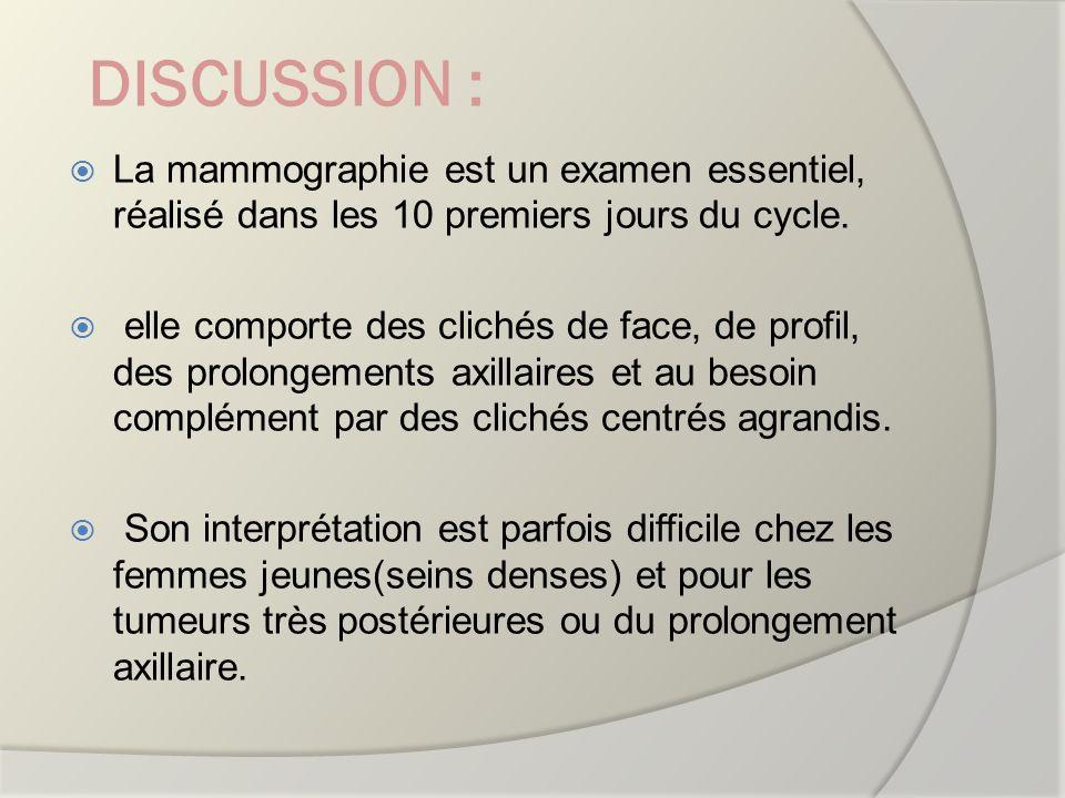 DISCUSSION :La mammographie est un examen essentiel, réalisé dans les 10 premiers jours du cycle.