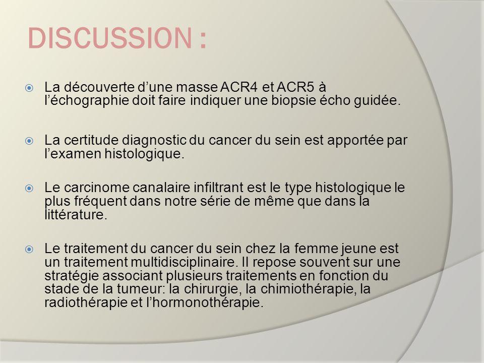 DISCUSSION :La découverte d'une masse ACR4 et ACR5 à l'échographie doit faire indiquer une biopsie écho guidée.