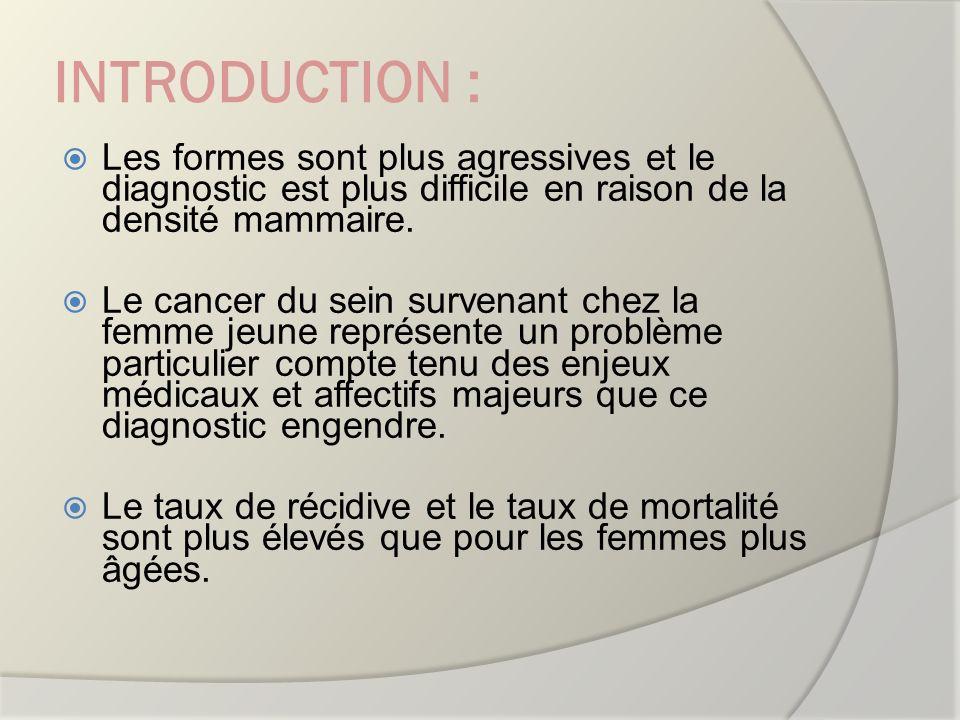 INTRODUCTION :Les formes sont plus agressives et le diagnostic est plus difficile en raison de la densité mammaire.