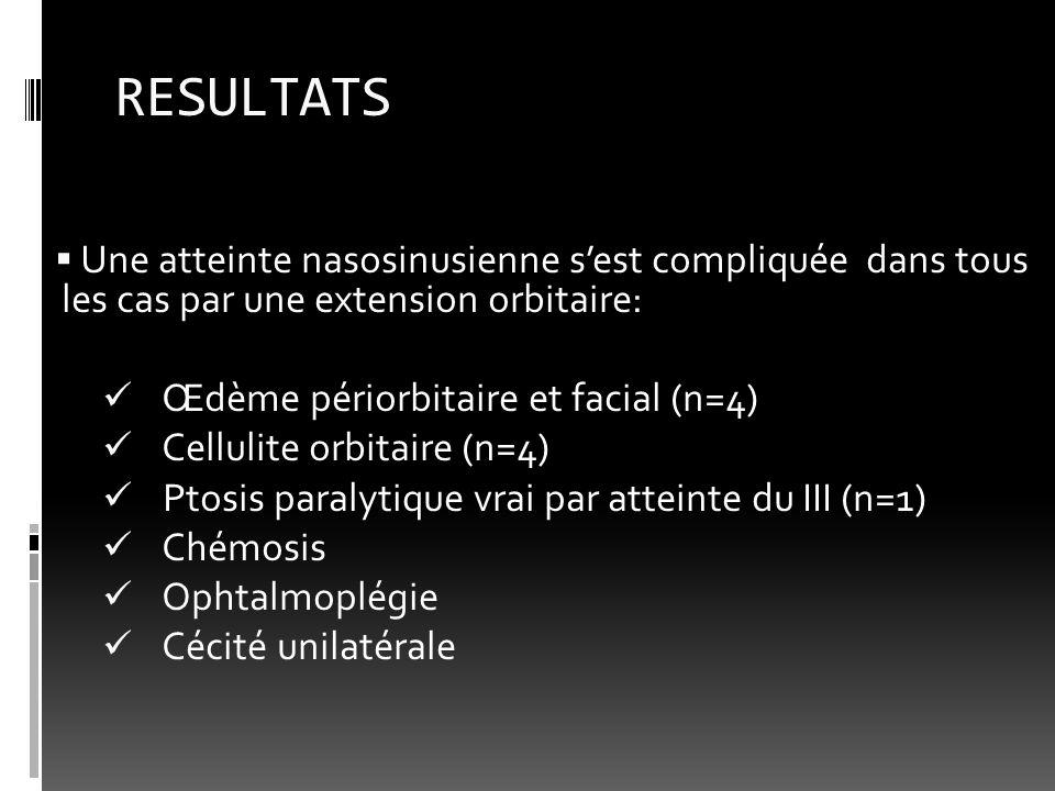 RESULTATSUne atteinte nasosinusienne s'est compliquée dans tous les cas par une extension orbitaire: