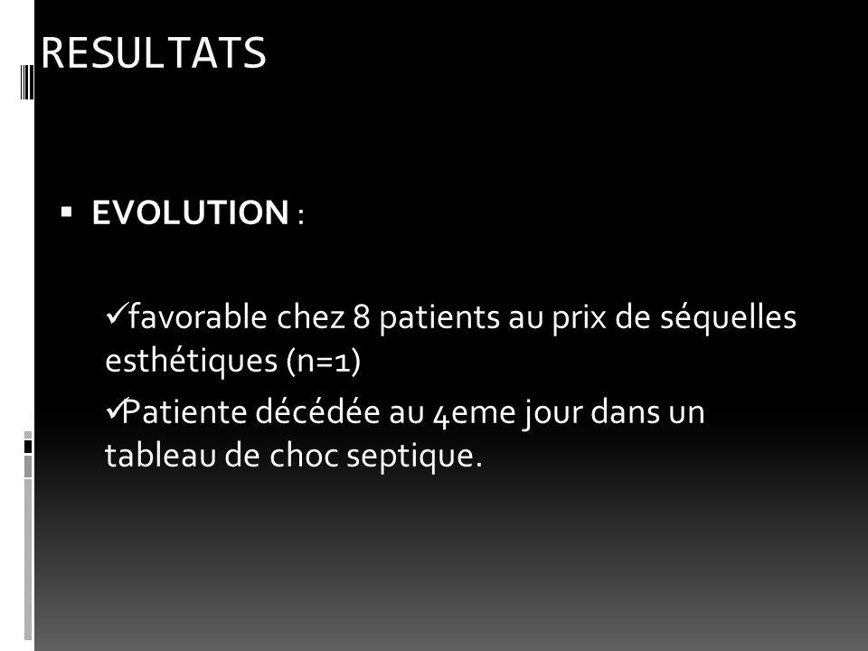 RESULTATS EVOLUTION : favorable chez 8 patients au prix de séquelles esthétiques (n=1)
