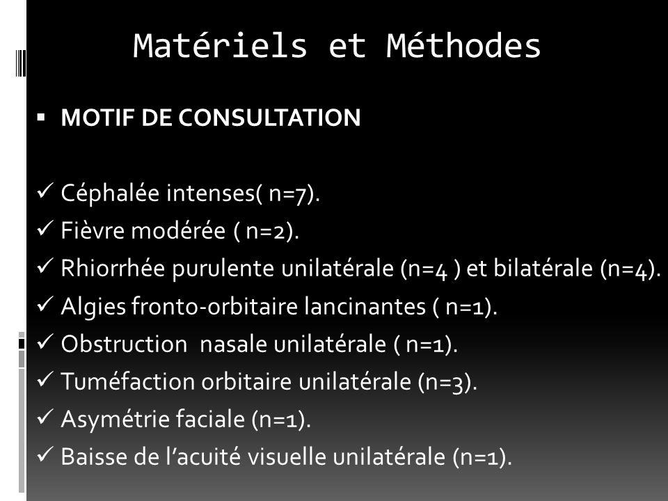 Matériels et Méthodes MOTIF DE CONSULTATION Céphalée intenses( n=7).