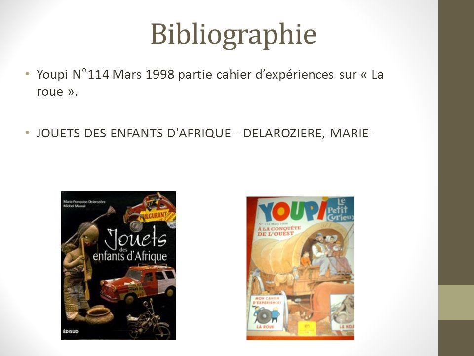 Bibliographie Youpi N°114 Mars 1998 partie cahier d'expériences sur « La roue ».