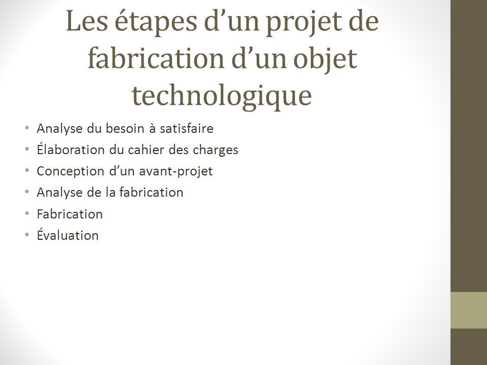Les étapes d'un projet de fabrication d'un objet technologique