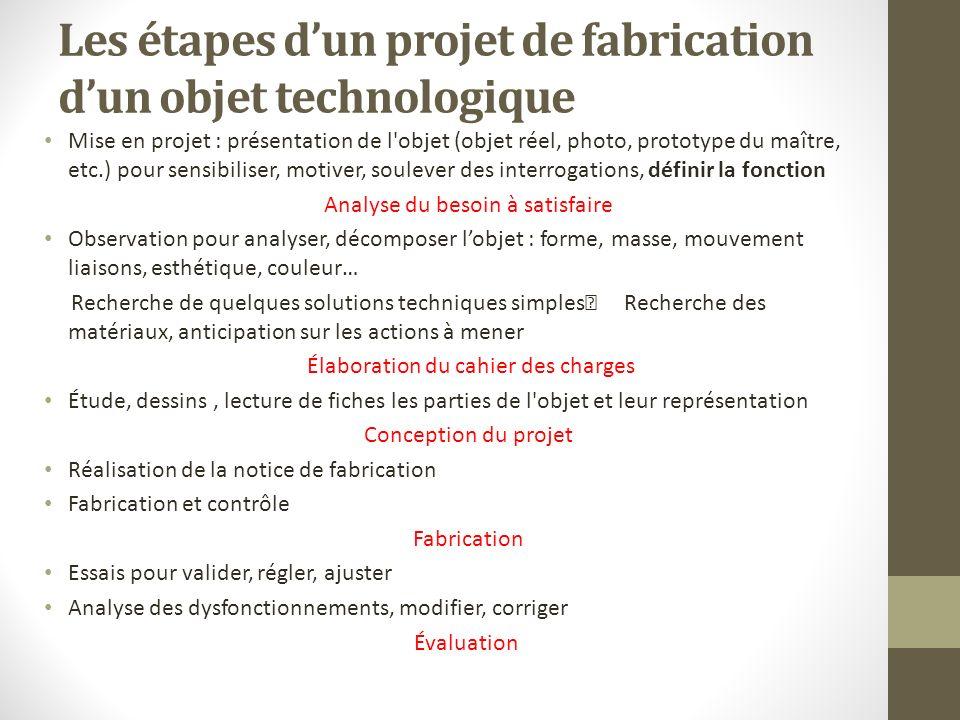 projet de la r u00e9cup u00e9ration  u00e0 l u2019objet technologique