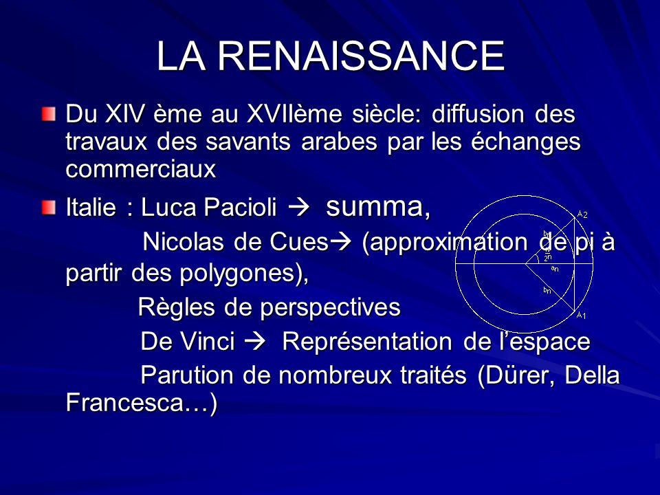 LA RENAISSANCE Du XIV ème au XVIIème siècle: diffusion des travaux des savants arabes par les échanges commerciaux.