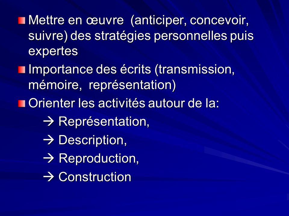 Mettre en œuvre (anticiper, concevoir, suivre) des stratégies personnelles puis expertes
