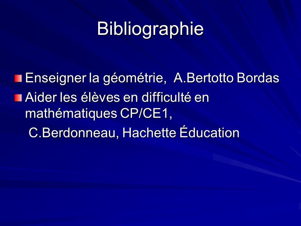 Bibliographie Enseigner la géométrie, A.Bertotto Bordas