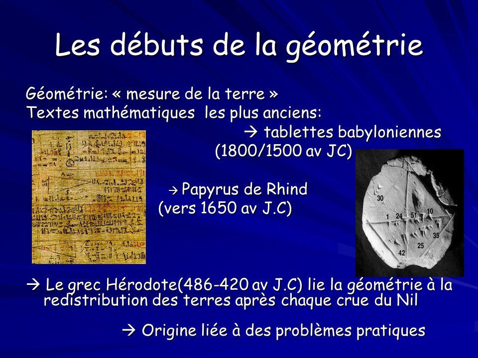 Les débuts de la géométrie