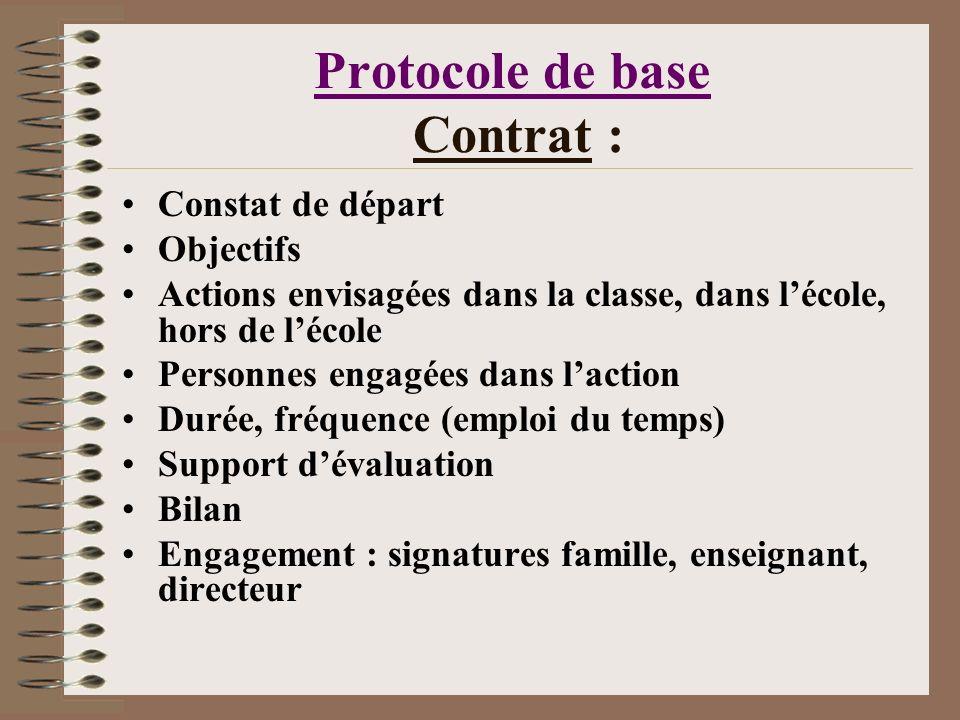 Protocole de base Contrat :