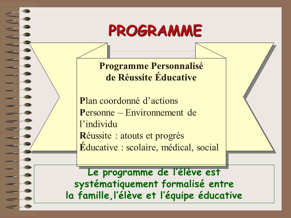 PROGRAMME Programme Personnalisé de Réussite Éducative