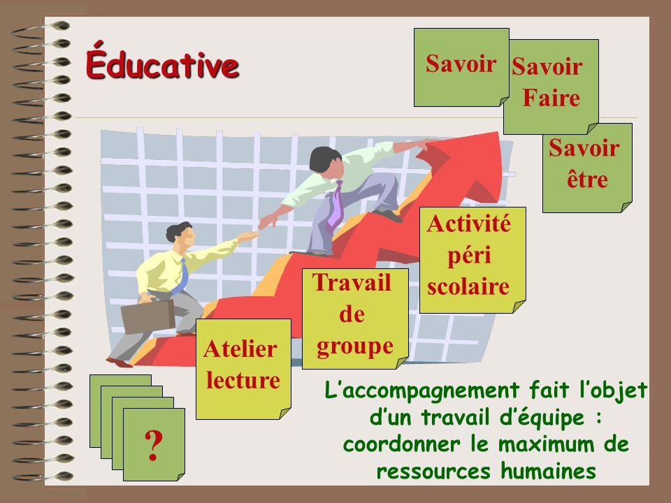 Éducative Savoir Savoir Faire Savoir être Activité péri scolaire