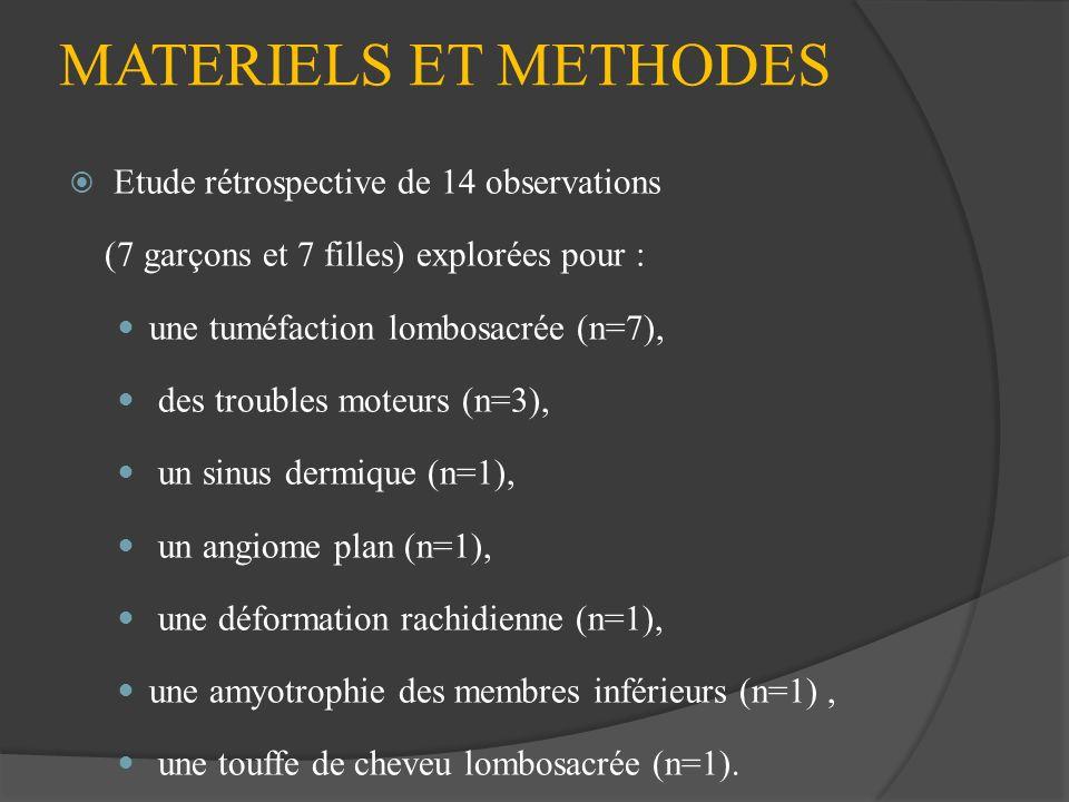 MATERIELS ET METHODES Etude rétrospective de 14 observations