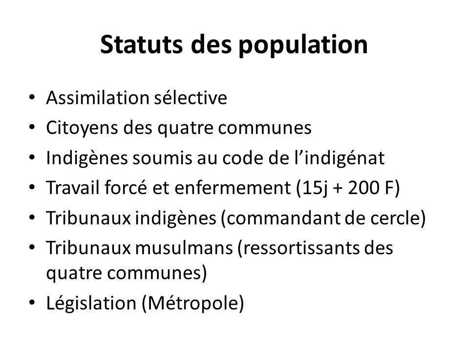 Statuts des population