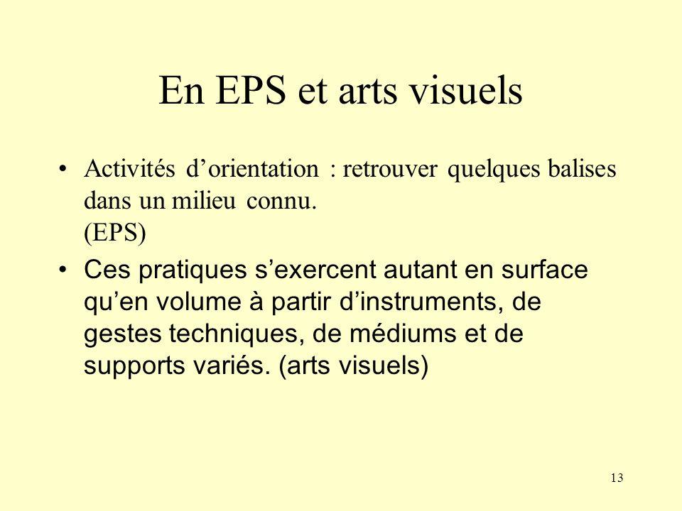 En EPS et arts visuels Activités d'orientation : retrouver quelques balises dans un milieu connu. (EPS)