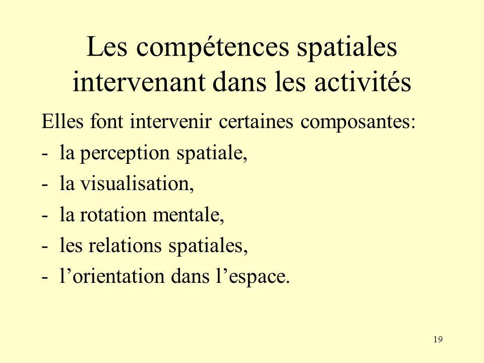 Les compétences spatiales intervenant dans les activités