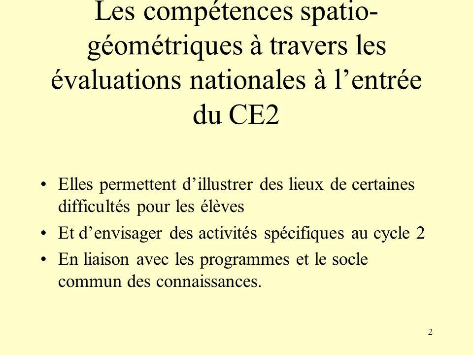 Les compétences spatio-géométriques à travers les évaluations nationales à l'entrée du CE2