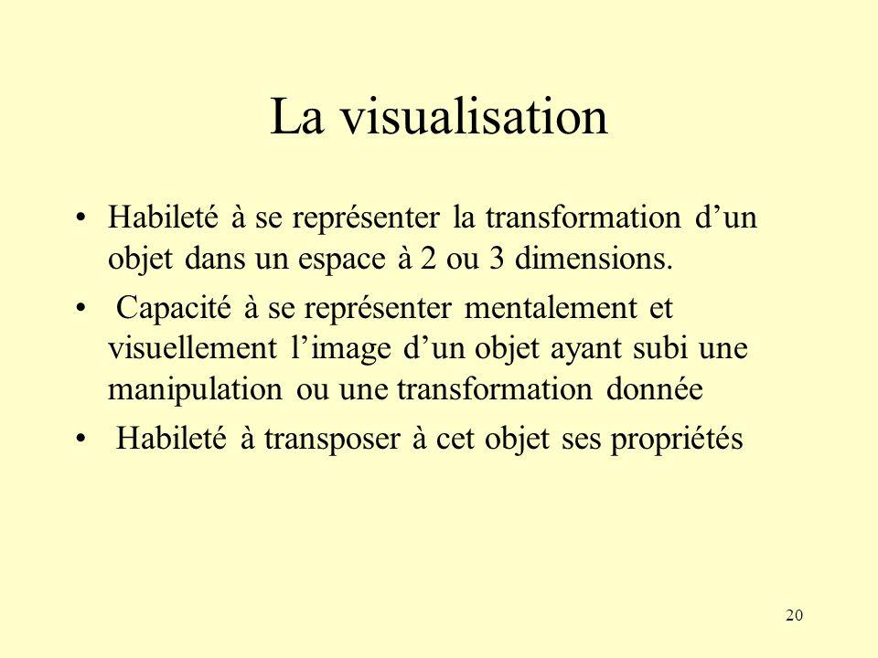 La visualisation Habileté à se représenter la transformation d'un objet dans un espace à 2 ou 3 dimensions.