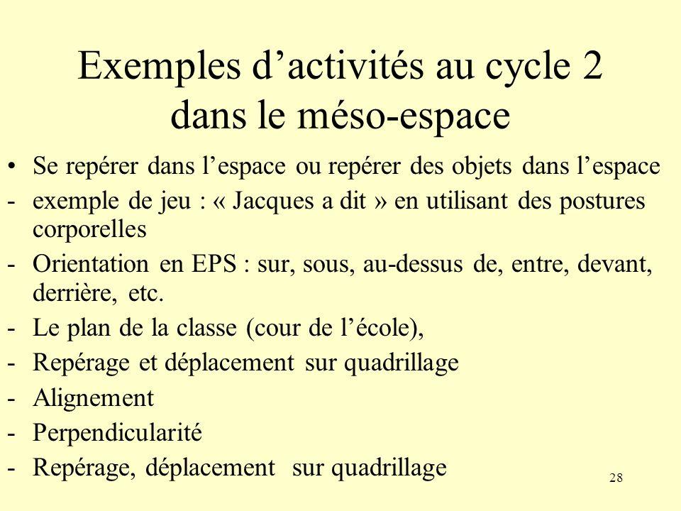 Exemples d'activités au cycle 2 dans le méso-espace