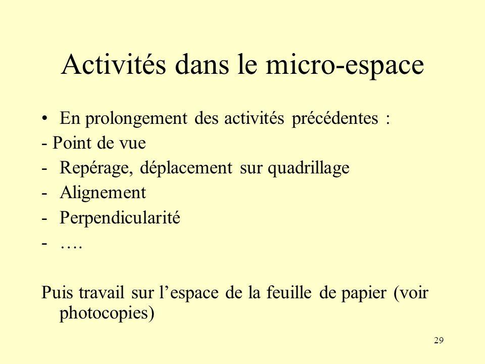 Activités dans le micro-espace