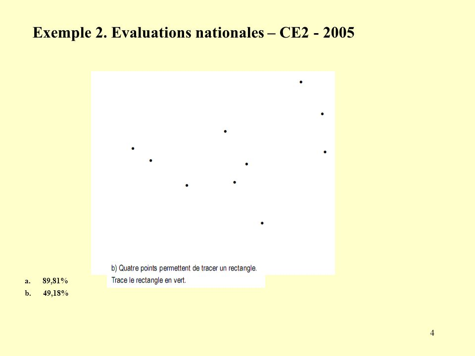 Exemple 2. Evaluations nationales – CE2 - 2005
