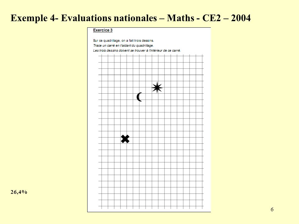 Exemple 4- Evaluations nationales – Maths - CE2 – 2004